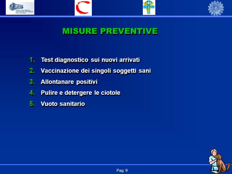 MISURE PREVENTIVE Test diagnostico sui nuovi arrivati