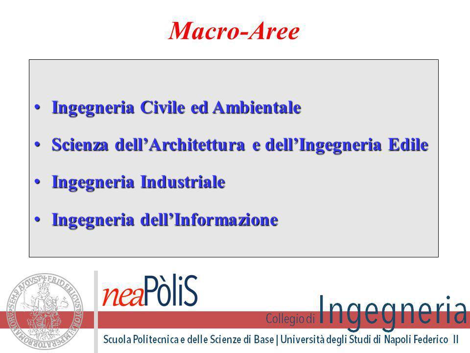 Macro-Aree Ingegneria Civile ed Ambientale