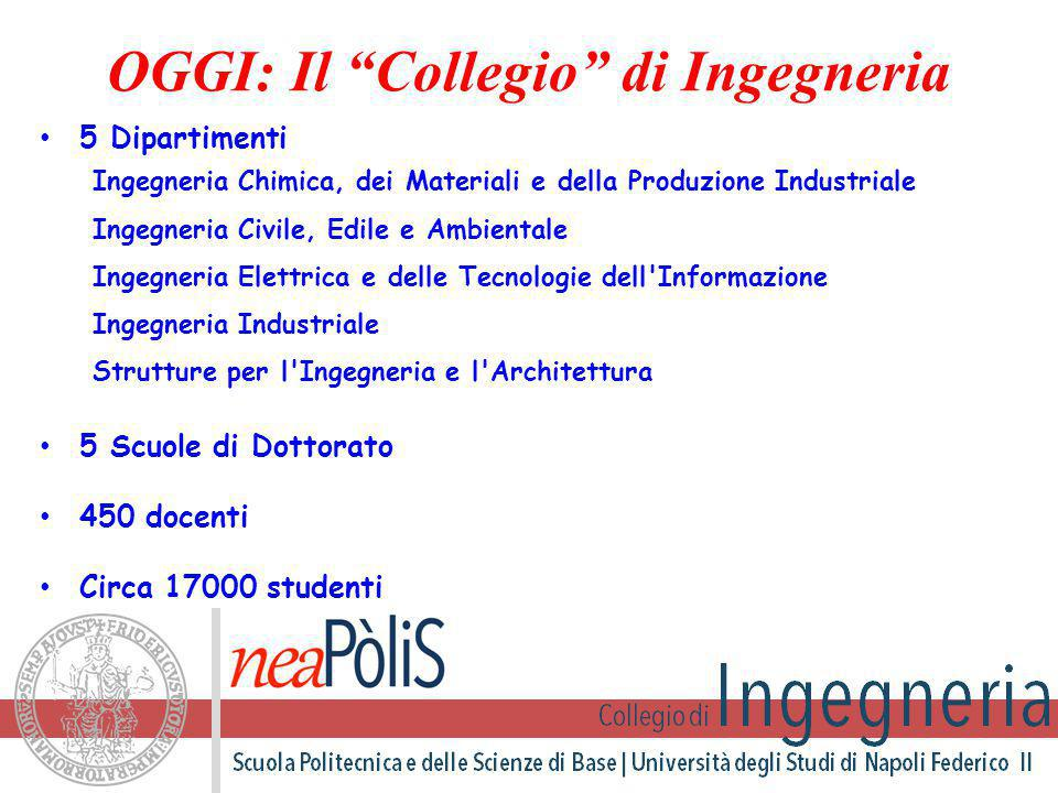 OGGI: Il Collegio di Ingegneria