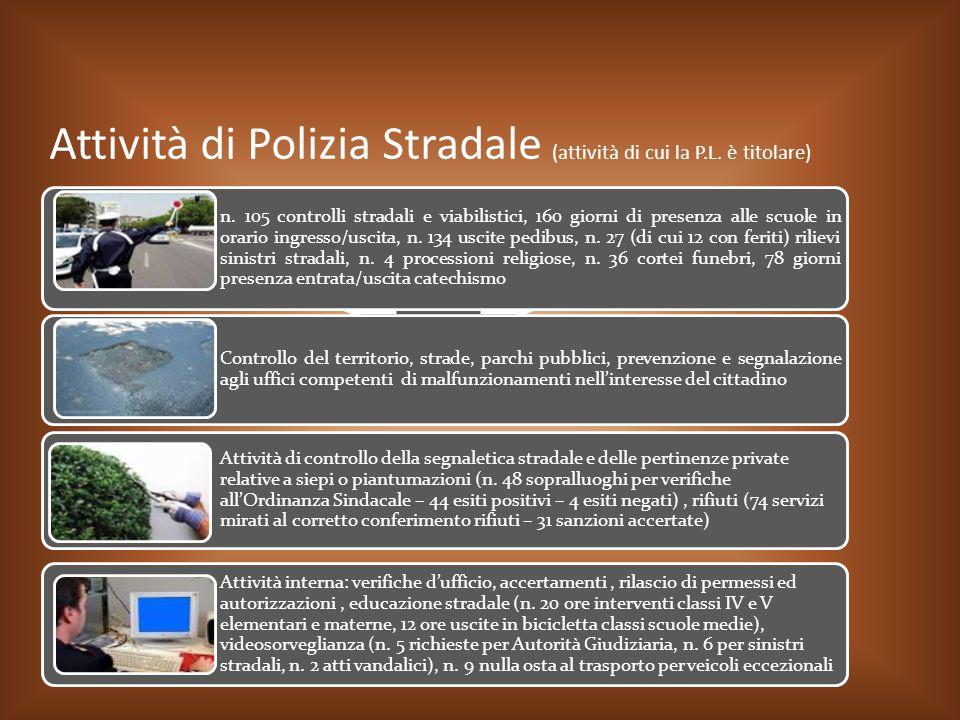 Attività di Polizia Stradale (attività di cui la P.L. è titolare)