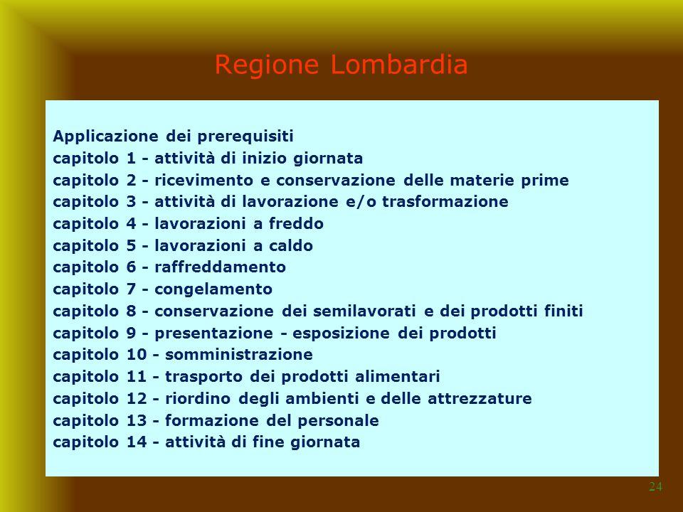 Regione Lombardia Applicazione dei prerequisiti