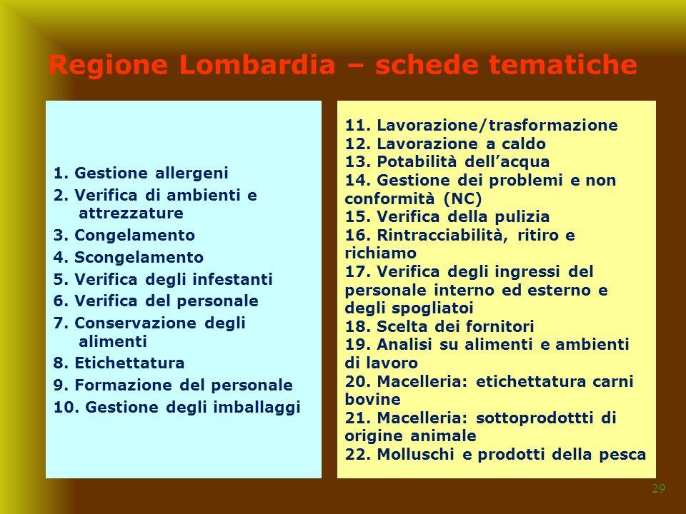 Regione Lombardia – schede tematiche