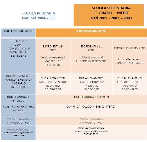 SCUOLA SECONDARIA DI PRIMO GRADO ( MEDIE ) NATI 2002, 2001 e 2000