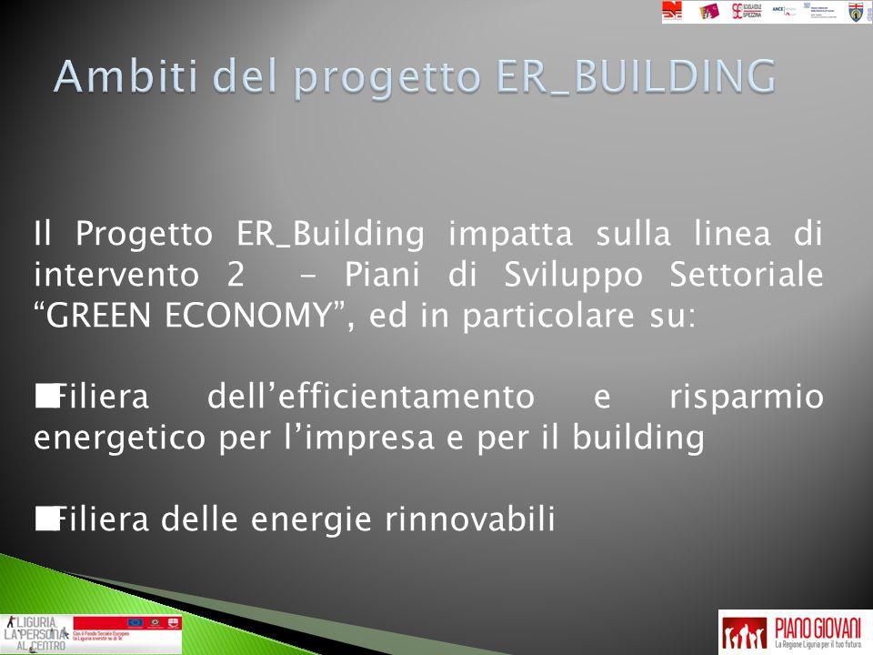 Ambiti del progetto ER_BUILDING