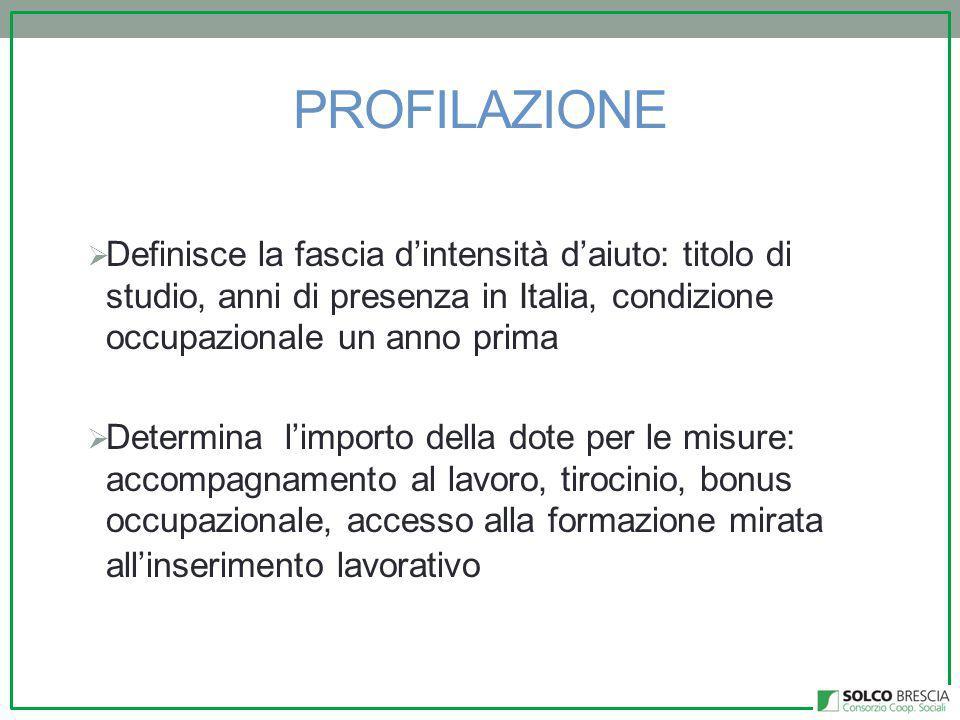 PROFILAZIONE Definisce la fascia d'intensità d'aiuto: titolo di studio, anni di presenza in Italia, condizione occupazionale un anno prima.