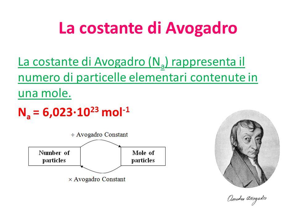La costante di Avogadro