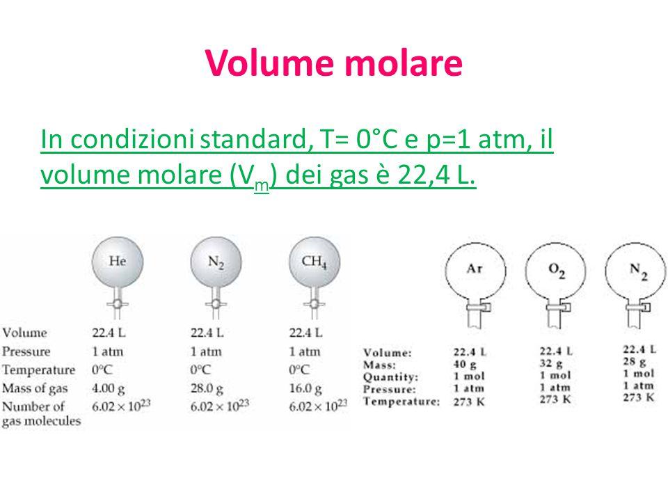 Volume molare In condizioni standard, T= 0°C e p=1 atm, il volume molare (Vm) dei gas è 22,4 L.