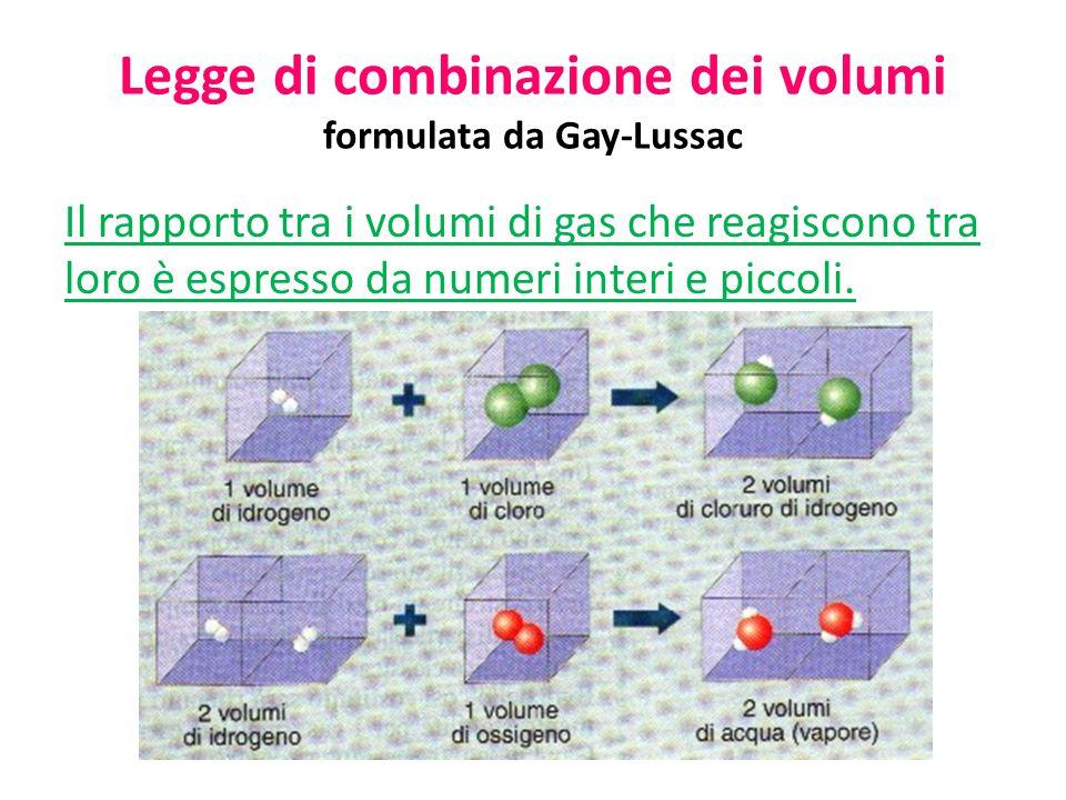 Legge di combinazione dei volumi formulata da Gay-Lussac
