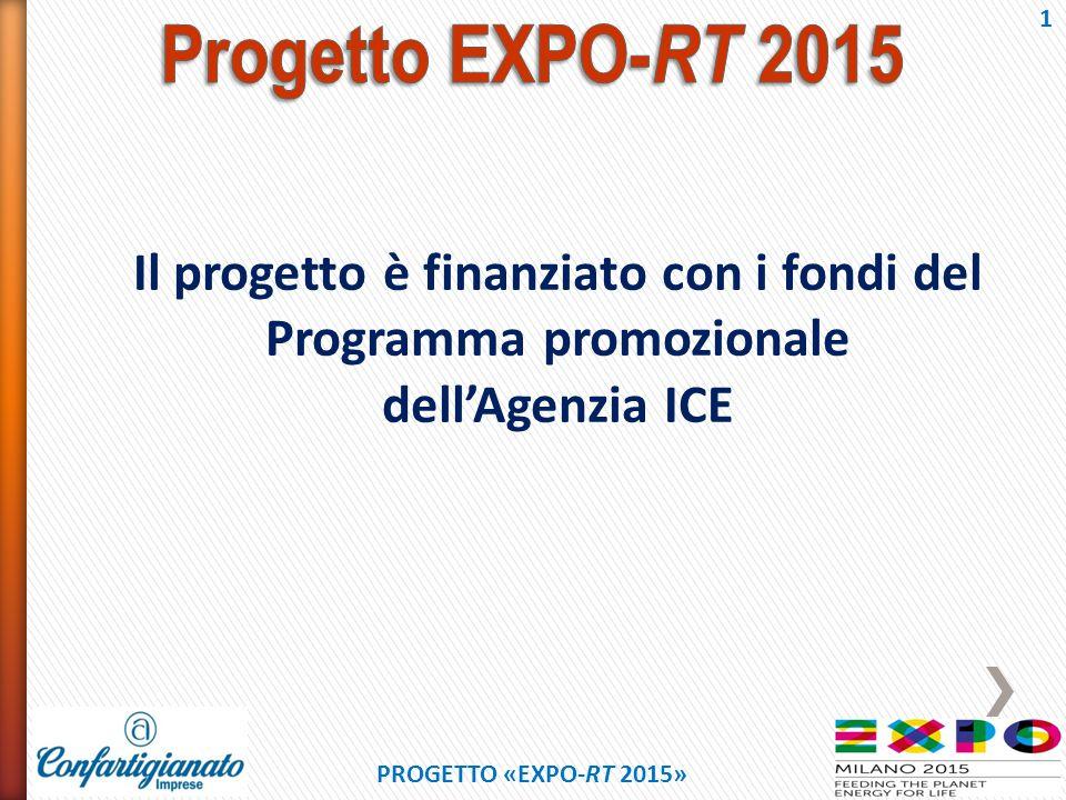 Il progetto è finanziato con i fondi del Programma promozionale