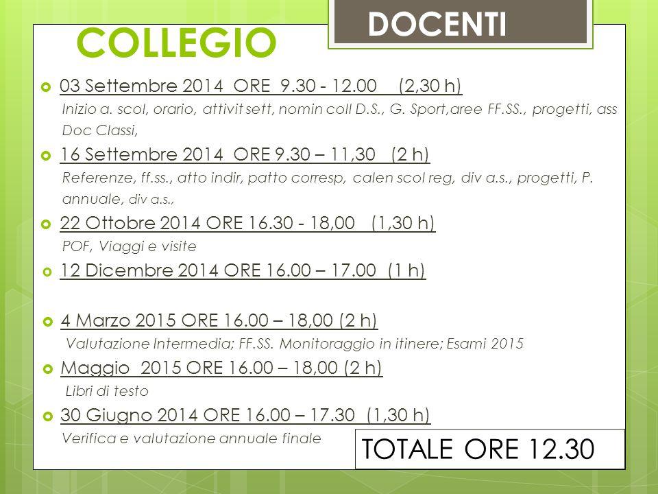 COLLEGIO DOCENTI TOTALE ORE 12.30