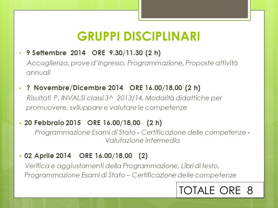 GRUPPI DISCIPLINARI TOTALE ORE 8 9 Settembre 2014 ORE 9.30/11.30 (2 h)