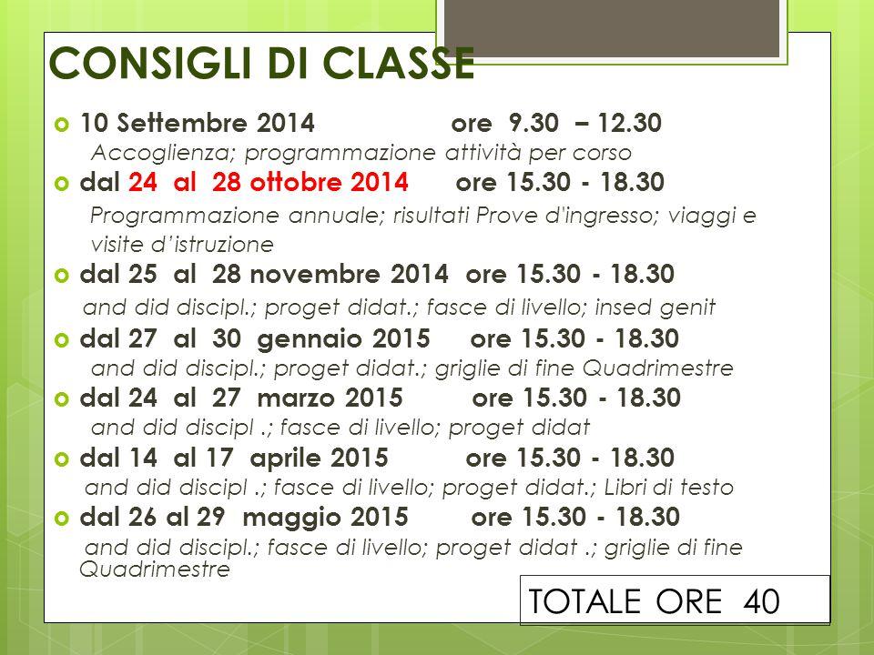 CONSIGLI DI CLASSE TOTALE ORE 40 10 Settembre 2014 ore 9.30 – 12.30