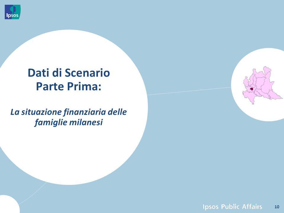 Dati di Scenario Parte Prima: La situazione finanziaria delle famiglie milanesi