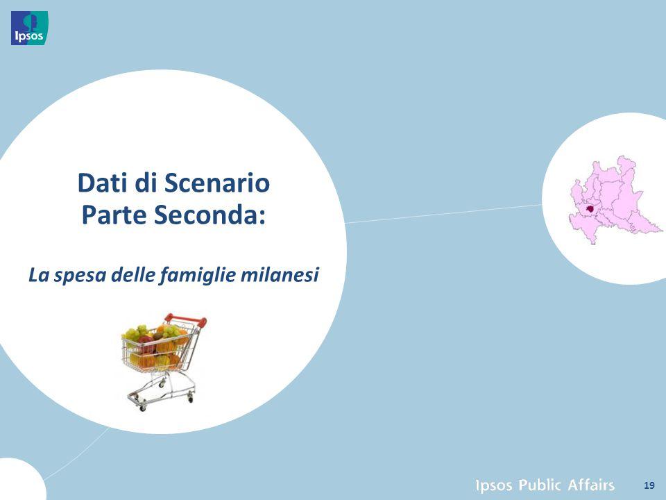 Dati di Scenario Parte Seconda: La spesa delle famiglie milanesi