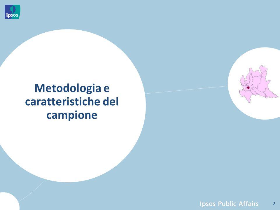Metodologia e caratteristiche del campione