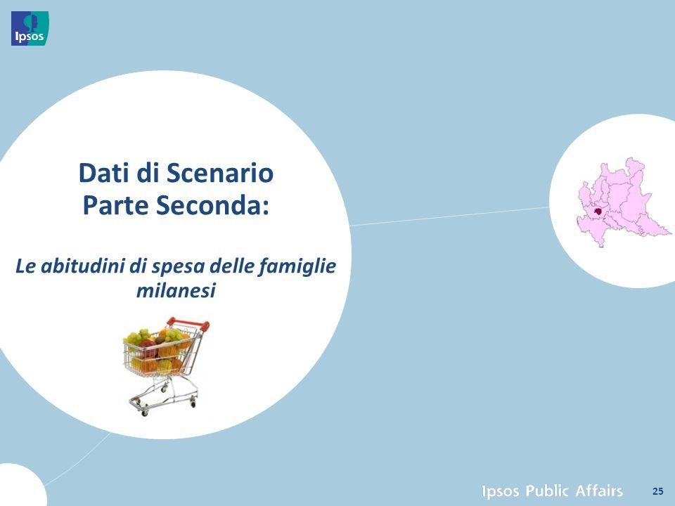 Dati di Scenario Parte Seconda: Le abitudini di spesa delle famiglie milanesi