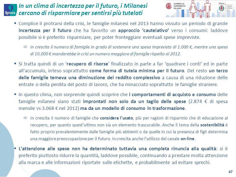 In un clima di incertezza per il futuro, i Milanesi cercano di risparmiare per sentirsi più tutelati