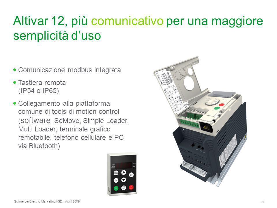 Altivar 12, più comunicativo per una maggiore semplicità d'uso