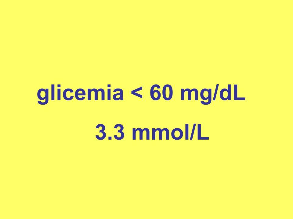 glicemia < 60 mg/dL 3.3 mmol/L