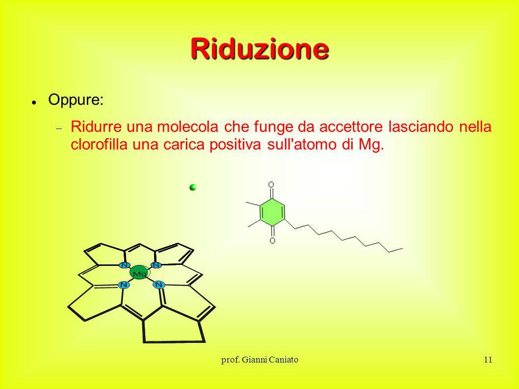 Riduzione Oppure: Ridurre una molecola che funge da accettore lasciando nella clorofilla una carica positiva sull atomo di Mg.