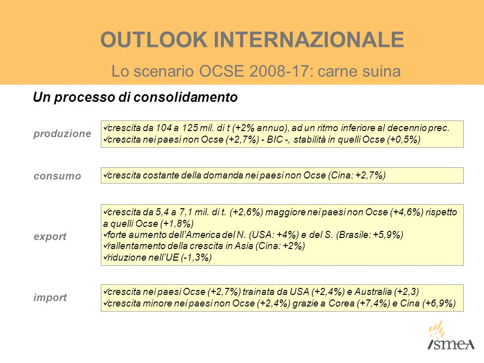 OUTLOOK INTERNAZIONALE