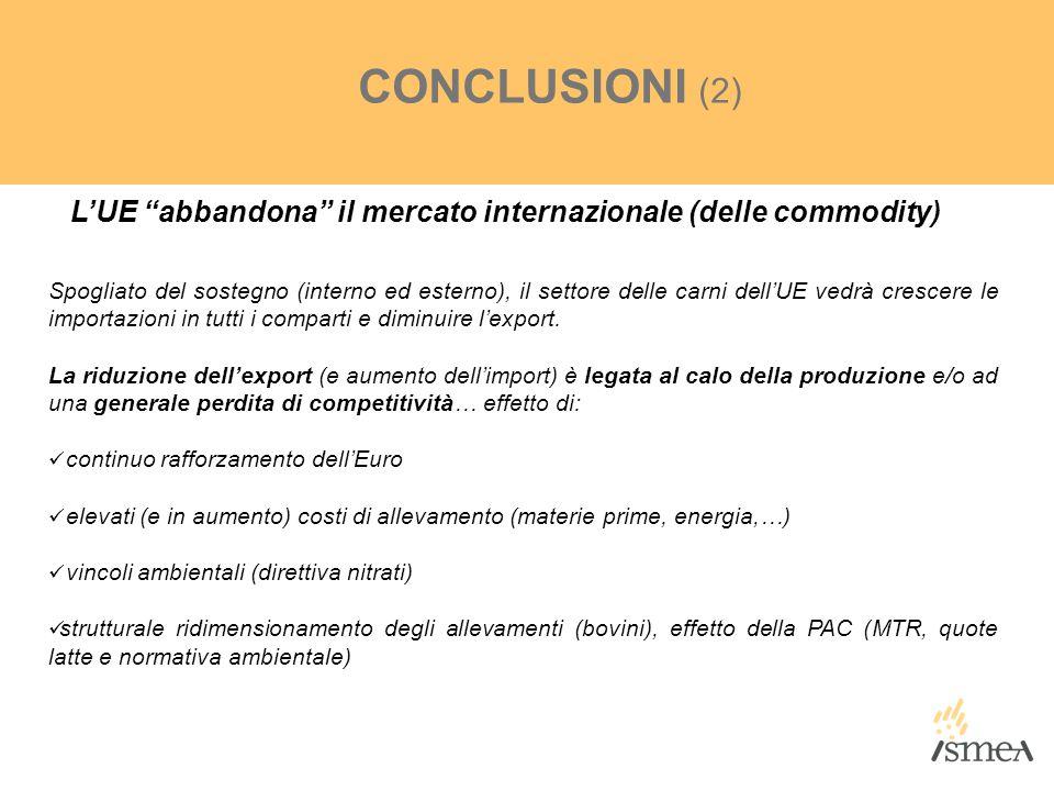 CONCLUSIONI (2) L'UE abbandona il mercato internazionale (delle commodity)