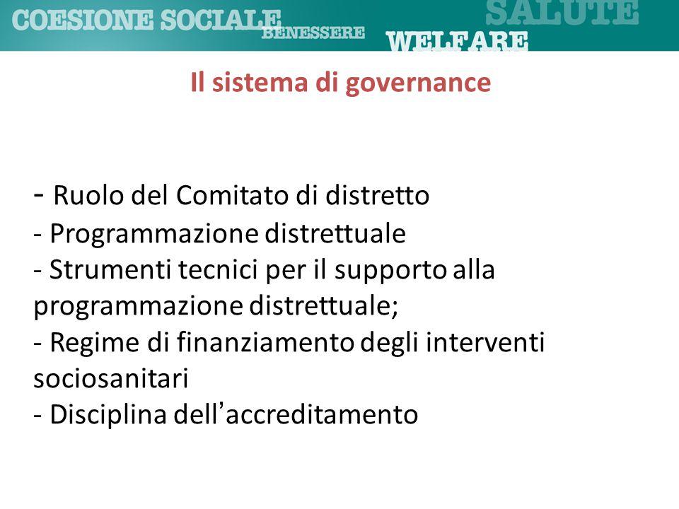 Il sistema di governance