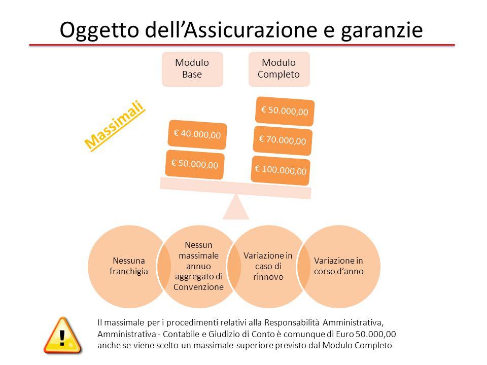Oggetto dell'Assicurazione e garanzie