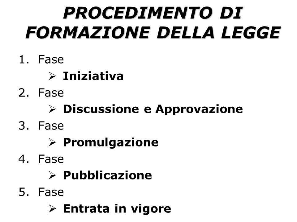 PROCEDIMENTO DI FORMAZIONE DELLA LEGGE