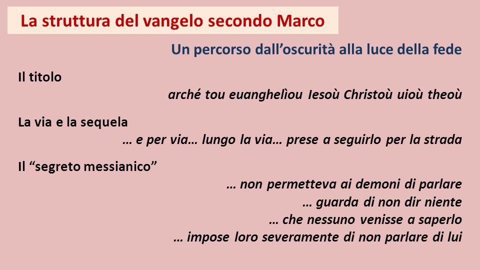 La struttura del vangelo secondo Marco
