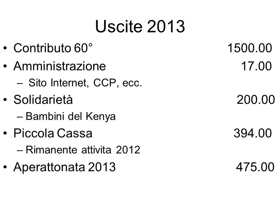 Uscite 2013 Contributo 60° 1500.00 Amministrazione 17.00
