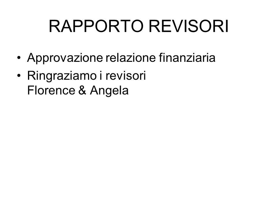 RAPPORTO REVISORI Approvazione relazione finanziaria