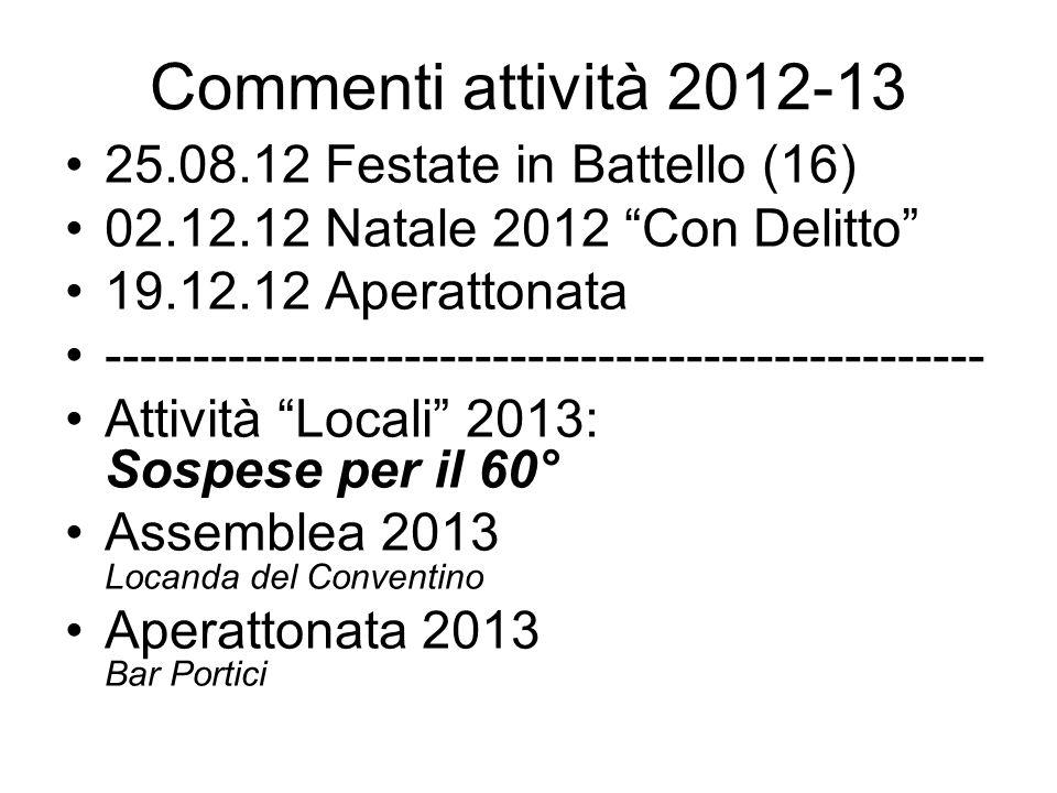 Commenti attività 2012-13 25.08.12 Festate in Battello (16)