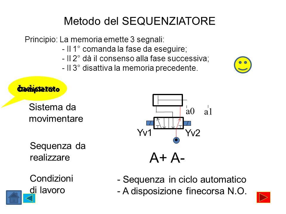 Schemi elettrico -funzionali
