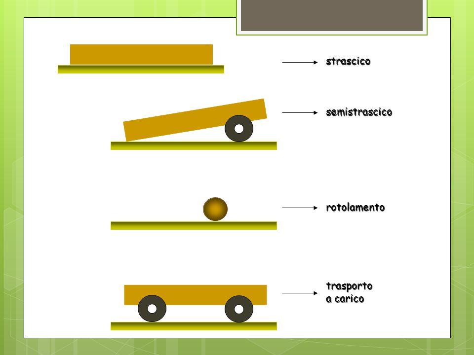 strascico semistrascico rotolamento trasporto a carico