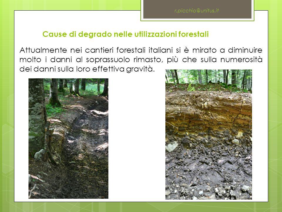 Cause di degrado nelle utilizzazioni forestali