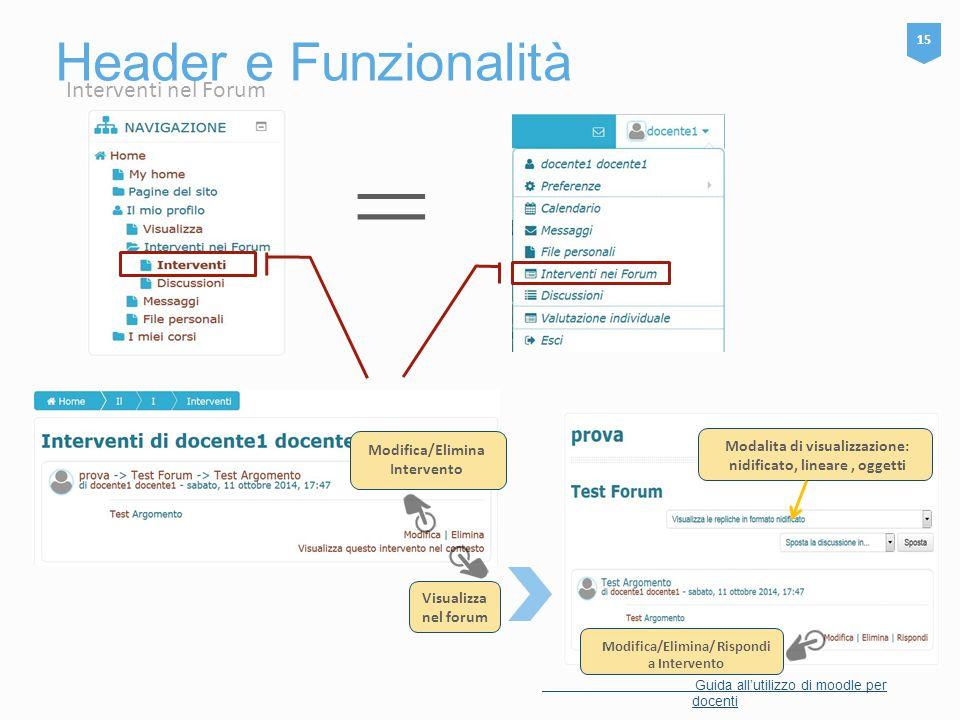 = Header e Funzionalità Interventi nel Forum