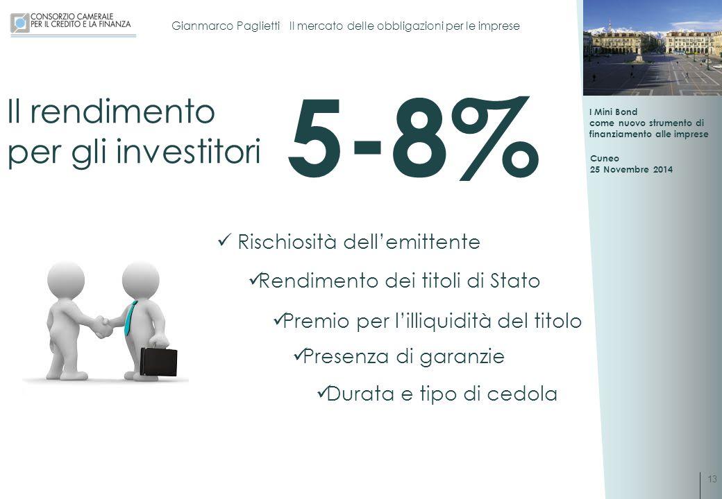5-8% Il rendimento per gli investitori Rischiosità dell'emittente