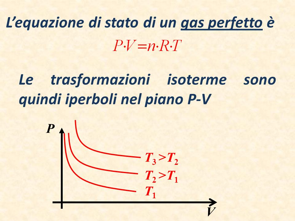 L'equazione di stato di un gas perfetto è