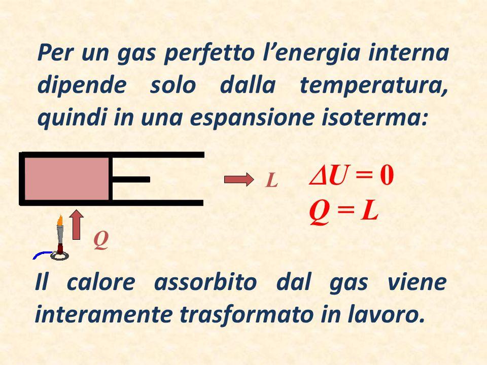 Per un gas perfetto l'energia interna dipende solo dalla temperatura, quindi in una espansione isoterma: