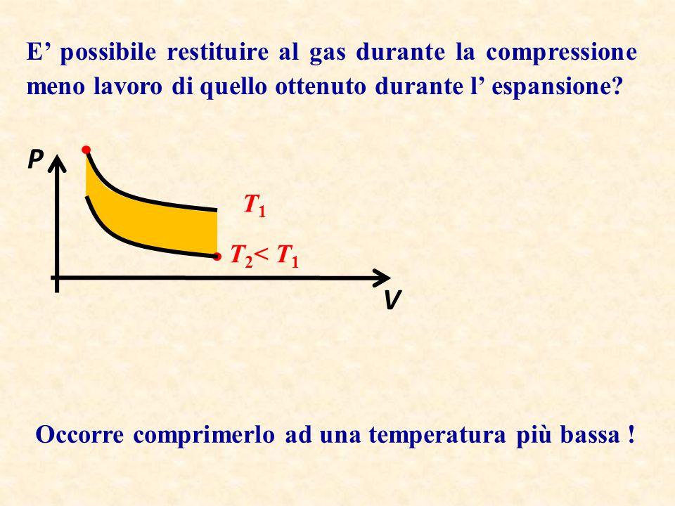 E' possibile restituire al gas durante la compressione meno lavoro di quello ottenuto durante l' espansione