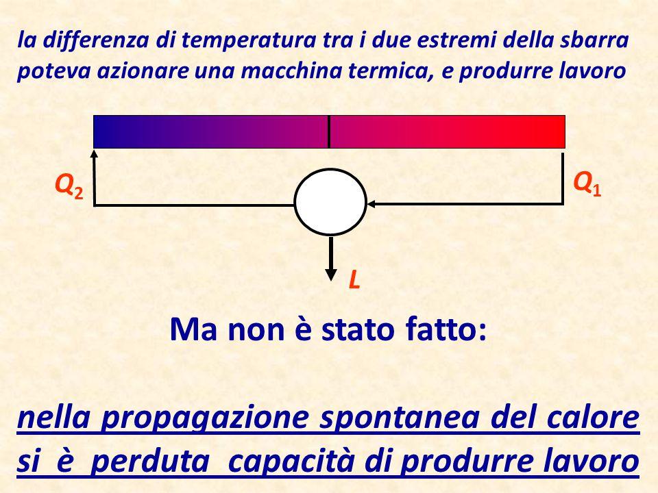 la differenza di temperatura tra i due estremi della sbarra