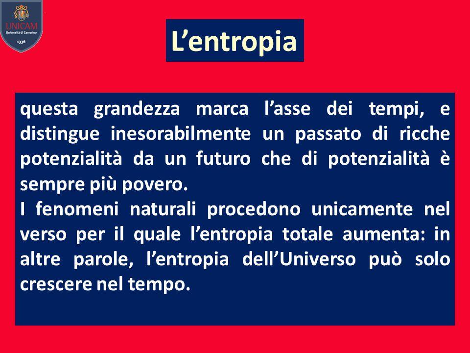 L'entropia