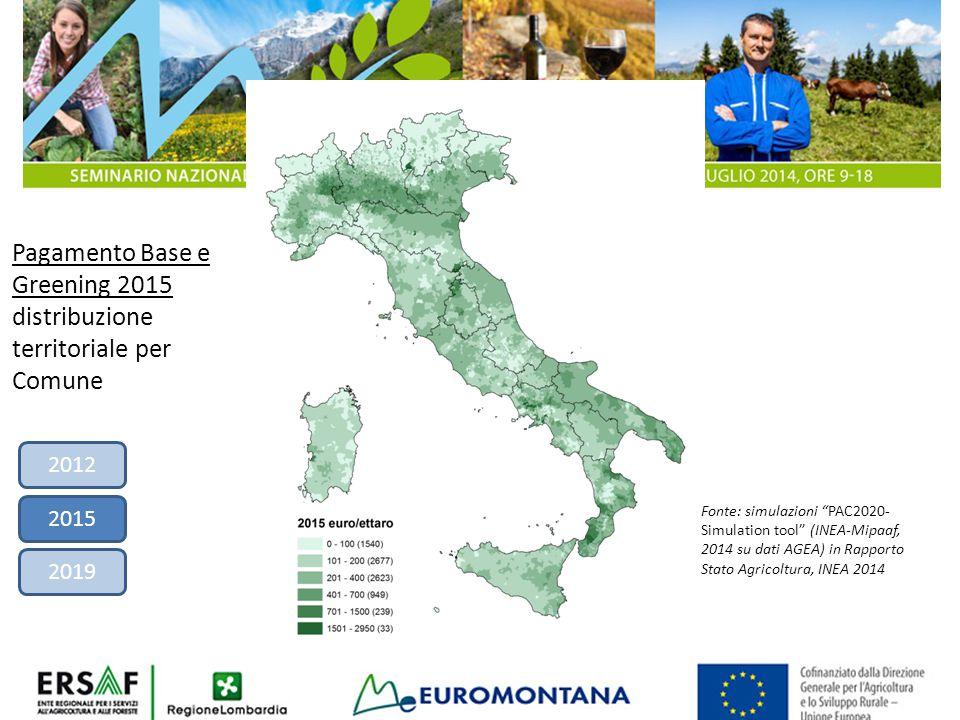 Pagamento Base e Greening 2015 distribuzione territoriale per Comune