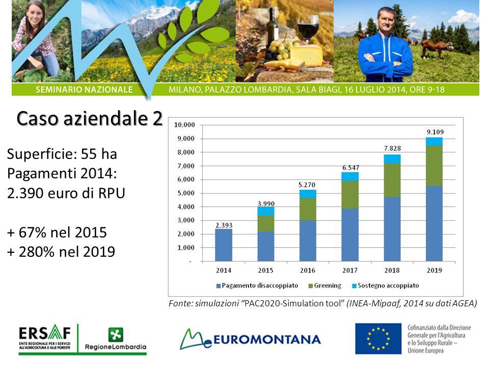 Caso aziendale 2 Superficie: 55 ha Pagamenti 2014: 2.390 euro di RPU