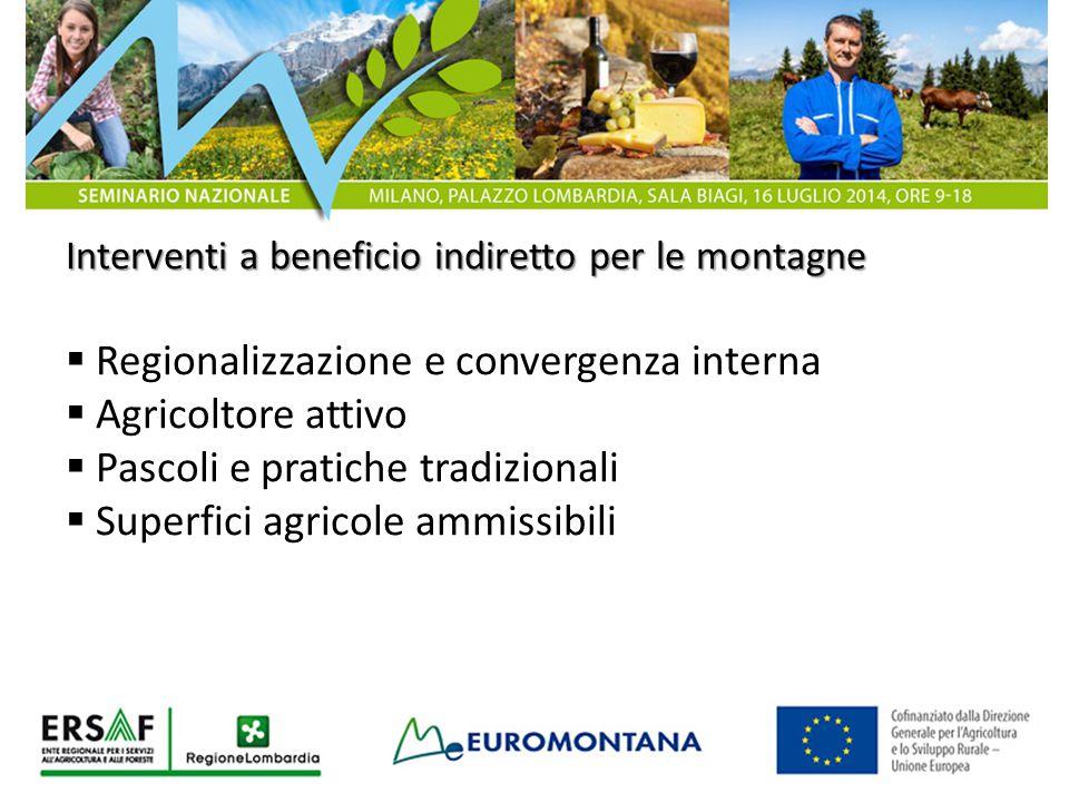Regionalizzazione e convergenza interna Agricoltore attivo
