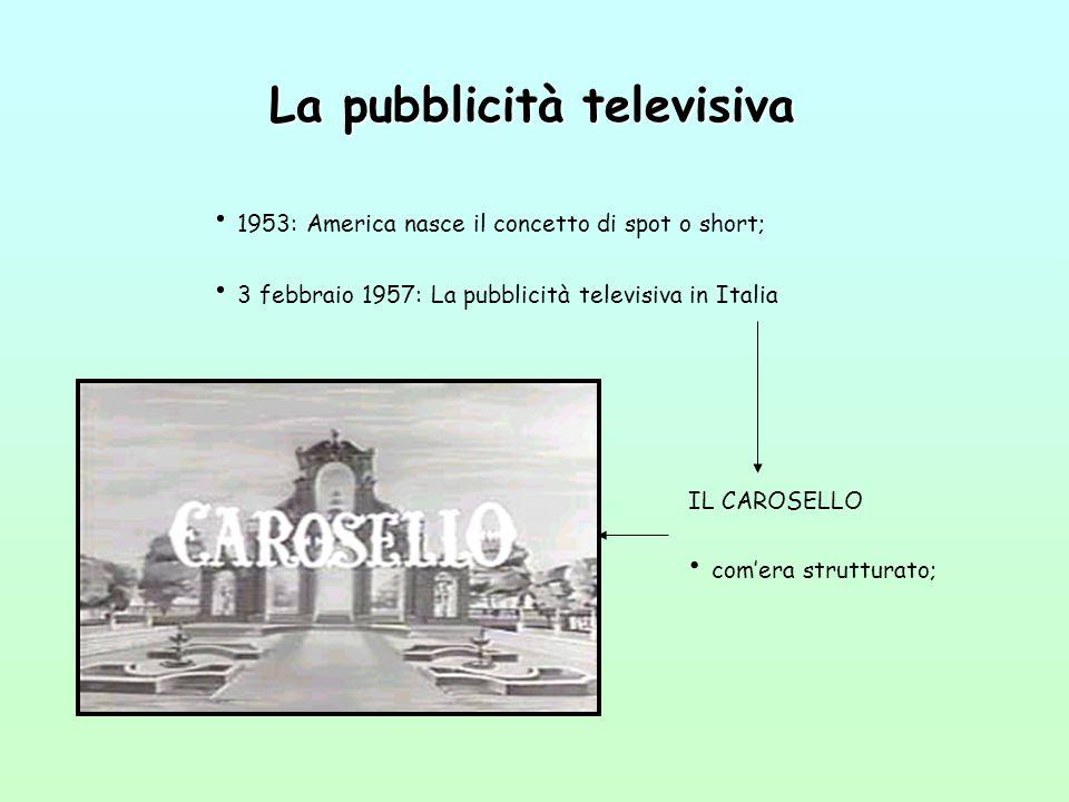 La pubblicità televisiva