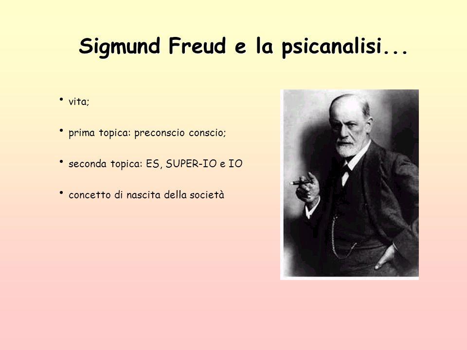 Sigmund Freud e la psicanalisi...