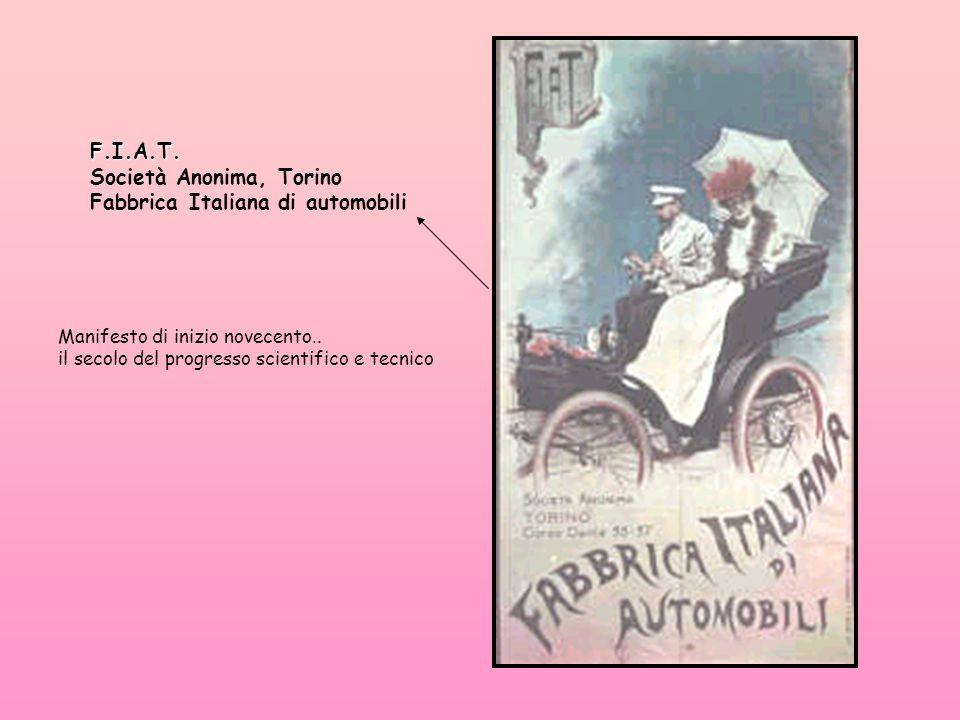 F.I.A.T. Società Anonima, Torino Fabbrica Italiana di automobili