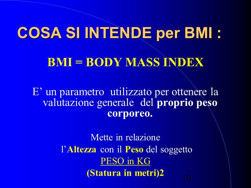 COSA SI INTENDE per BMI :